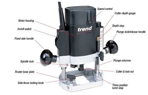 trend woodworking more handles diy help guide trend router