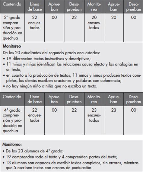 unidad de aprendizaje primaria 2015 pdf unidad de aprendizaje 2015 cuarto primaria