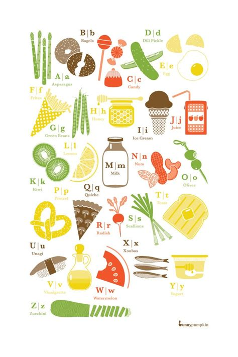 printable food fonts food alphabet 16 quot x24 quot print