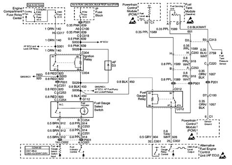 wiring diagram for 87 c10 fuel sending unit wiring free