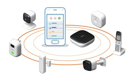 monitoring system for home dect home office wireless monitoring system from panasonic