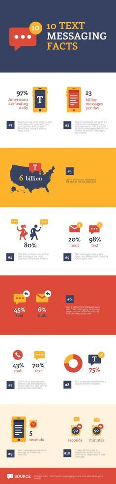 1000 Images About Mobile Marketing Infographics On Pinterest Mobile Marketing Infographic Text Message Premiere Pro Template