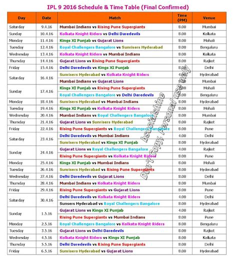 ipl schedule 2016 learn new things ipl 9 2016 schedule time table final