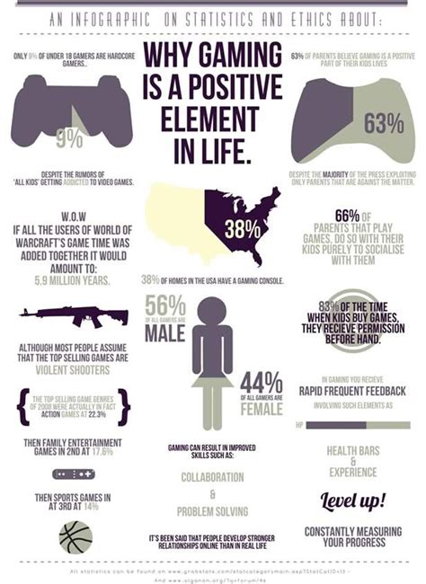playing video games    positive impact   life yowzah