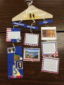 mobile book report project mobile book report students create a book report using a