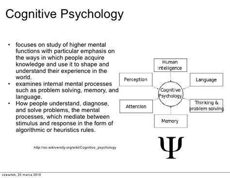 cognitive psychology wikiversity nencki 2010 day1