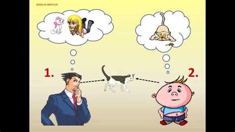 las imagenes mentales son modelos mentales definicion con ejemplos super sencillos