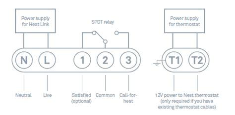 nest wireless thermostat wiring diagram wiring diagram 2018