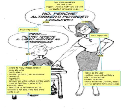 strumenti compensativi e dispensativi compensativi dispensativi