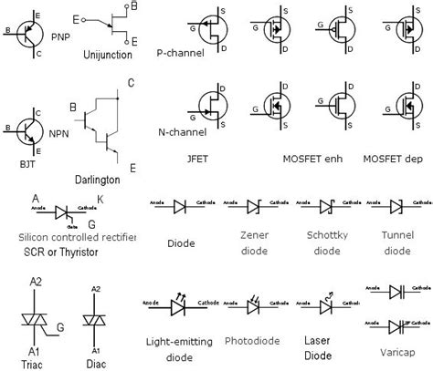 different types of diodes types of semiconductor in transistor and diode package eletronics types of