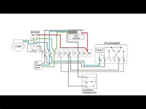 drayton lp711 wiring diagram 28 wiring diagram images
