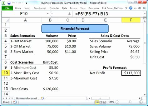 Price Volume Mix Analysis Excel Template by 10 Price Volume Mix Analysis Excel Template