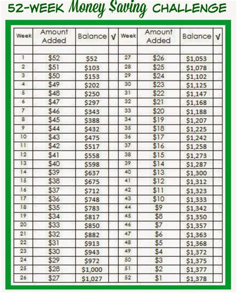 52 Week Money Challenge Printable 2017