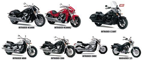 Suzuki Modelle Motorrad Cruiser by Suzuki Intruder Center Motorrad News