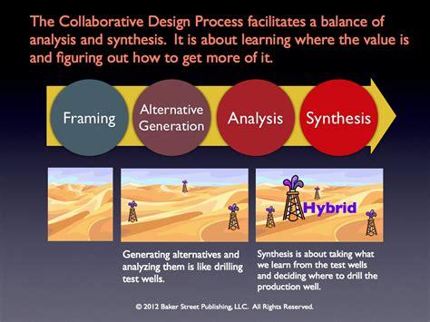 framing alternatives 100 framing alternatives best 20 diy framed ideas on diy frames and 3