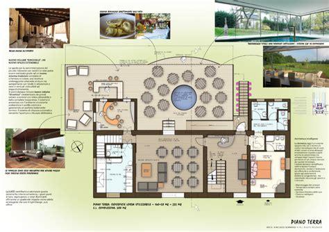 i giardini di pietra progetto ristrutturazione agriturismo giardini di pietra