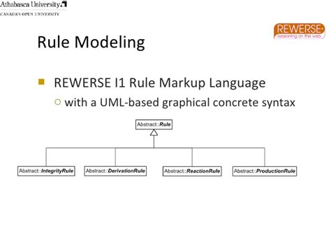 pattern language markup language modeling service orchestrations with a rule enhanced