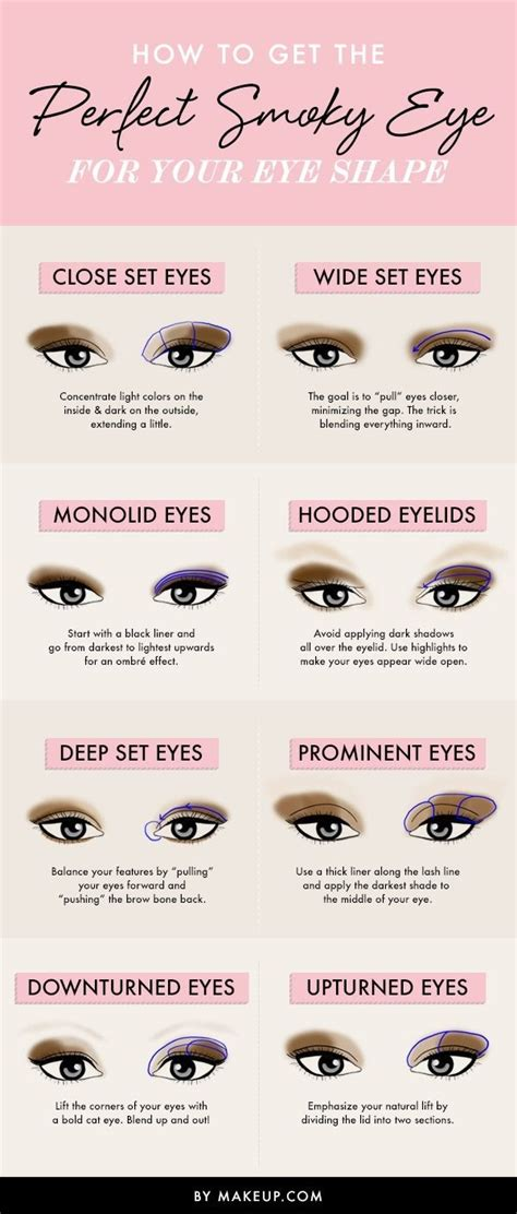 Tutorial How To Get That Fabulous Smoky Look by Best 25 Smokey Eye Makeup Ideas On Smoky Eye