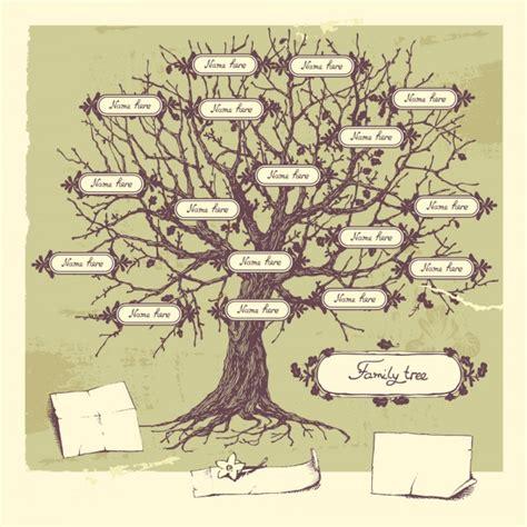 Family History by Dear Family History
