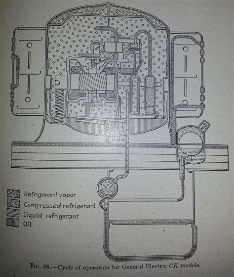 ge monitor refrigerator wiring diagram wiring diagram