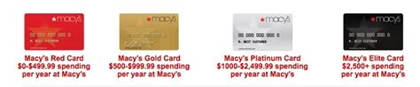 Macy S Gift Card Number - image gallery macy rewards card
