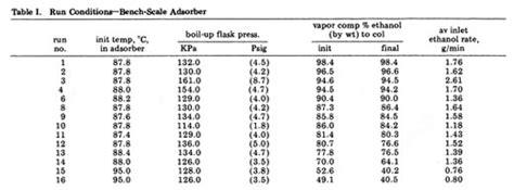 sle psychrometric chart water vapor pressure chart seatle davidjoel co