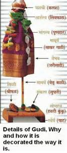 Decorate Meaning The Meaning Of Decorated Gudi Things In Padwa Festival