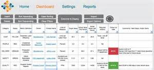 continuous improvement tracking template image collections