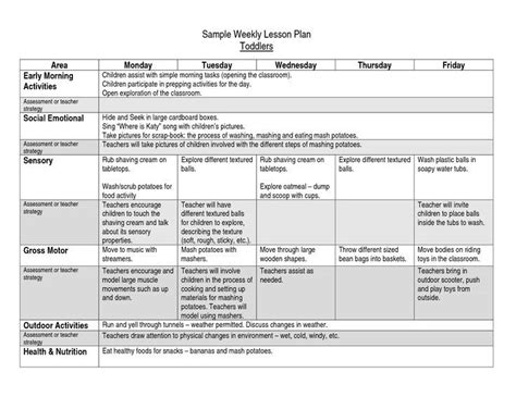 Child Care Lesson Plan Template by Toddler Lesson Plan Template Classroom Toddler Lesson Plans Lesson Plan