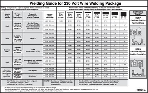automotive wire chart images electrical