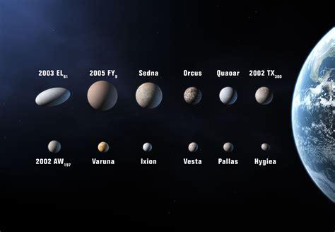 Lu Merkuri henat e planeteve