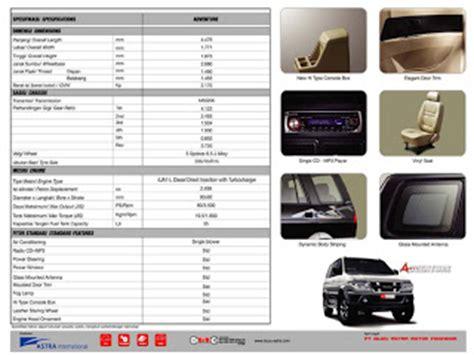 Kas Rem Mobil Isuzu Panther makibi agustus 2010