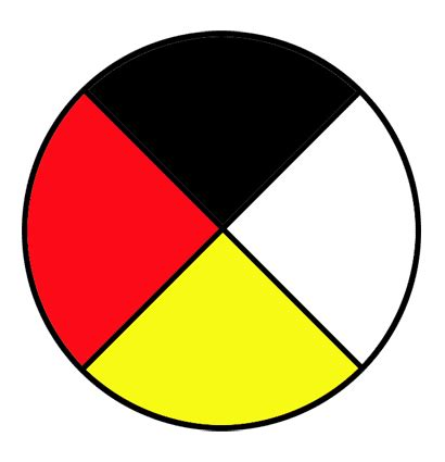 native american medicine wheel comparison in life