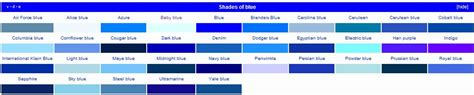 all shades of shades of blue decoration news