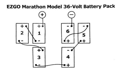 golf cart battery wiring diagram 48 volt golf cart