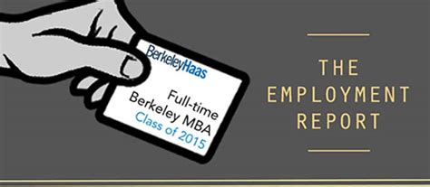 Total Mba Costs For Berkley by The Berkeley Mba Time