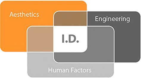 industrial design firms jam design