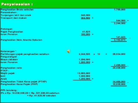format gaji dan upah mengelola administrasi gaji dan upah