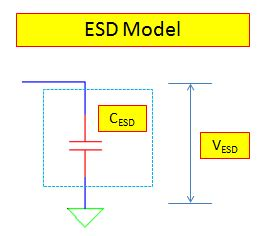 ceramic capacitor esd damage capacitor as esd protection electronicsbeliever