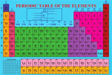 Most Of The Elements In The Periodic Table Are by I Khmer Cambodia Chemical Periodic Table Of The