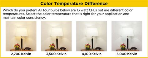 what temperature light for living room light bulb color temperature hd supply