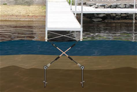 how to anchor a boat dock bottom anchoring docks floats and piers boatmoorings