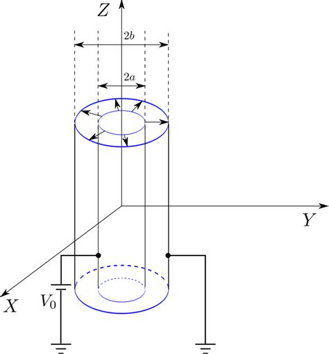 cylindrical capacitor equations cylindrical capacitor capacitance 28 images cylindrical capacitor formula exle problems