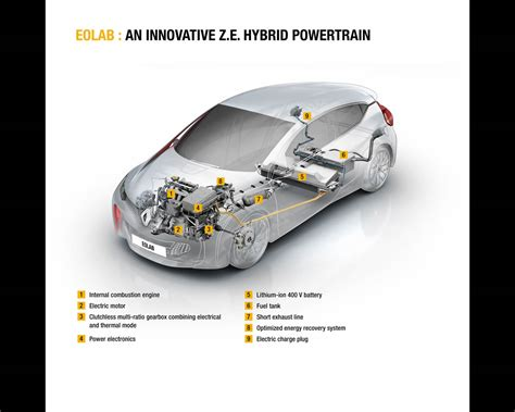 In Your Phev For 100mpg by Cars With Highest Mpg 2014 Html Autos Post
