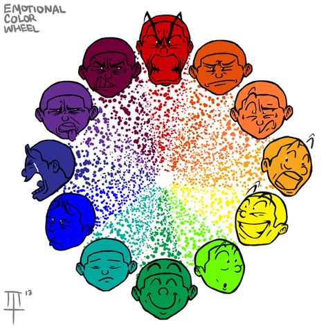 emotion color wheel emotion colour wheel class colour