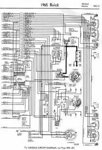 wiring diagram for 1965 buick wildcat and electra part 2 circuit wiring diagrams