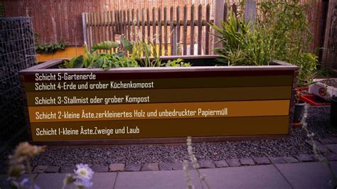 Hochbeet Aus Europaletten 3132 by Hochbeet Aus Europaletten Anleitung Ideen