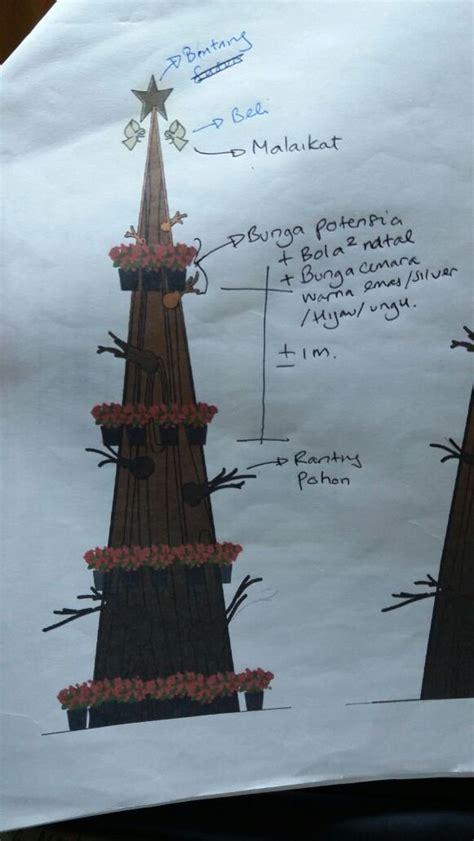 Dekorasi Hiasan Krans Natal Lebat Poinsettia telah lahir bagi kita juruselamat yaitu kristus tuhan seputar mbk wm www parokimbk or id