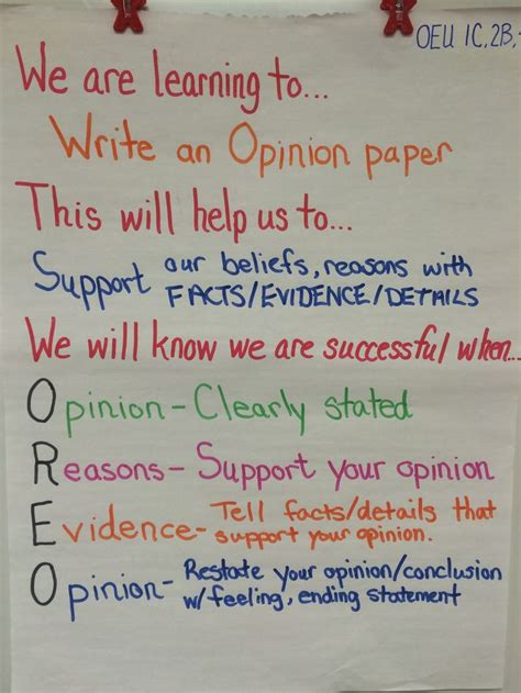 writing room menu 29 best 4th grade anchor charts flc images on anchor charts class room and classroom