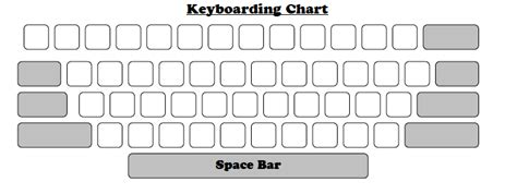 printable qwerty template blank keyboard worksheet